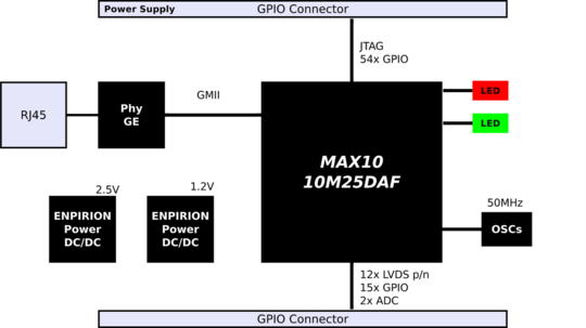 ADM Block Diagram - PNG - 72.1 kb